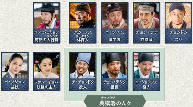 (C)NHK「オクニョ運命の女(ひと)」登場人物相関図