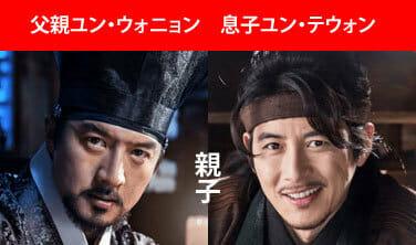 (C)NHK「オクニョ運命の女」」登場人物相関図 ユン・テウォンの父親はユン・ウォニョン